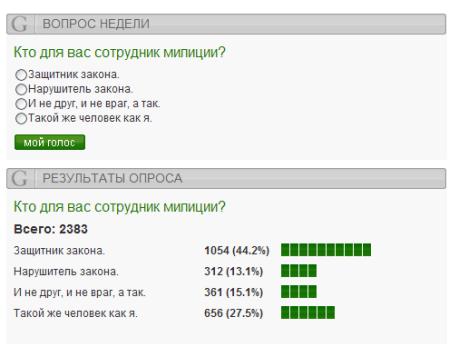 Скриншот голосования с некорректным набором вопросов на Gorod48.ru
